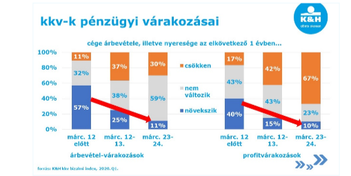 beruházások az interneten havonta 25 alatt)