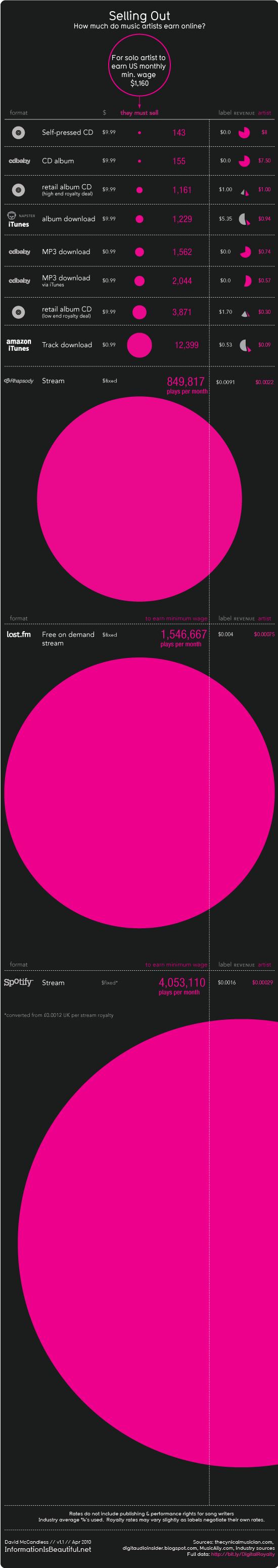 mennyit kereshet online