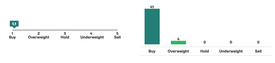 valódi bináris opciós piacok