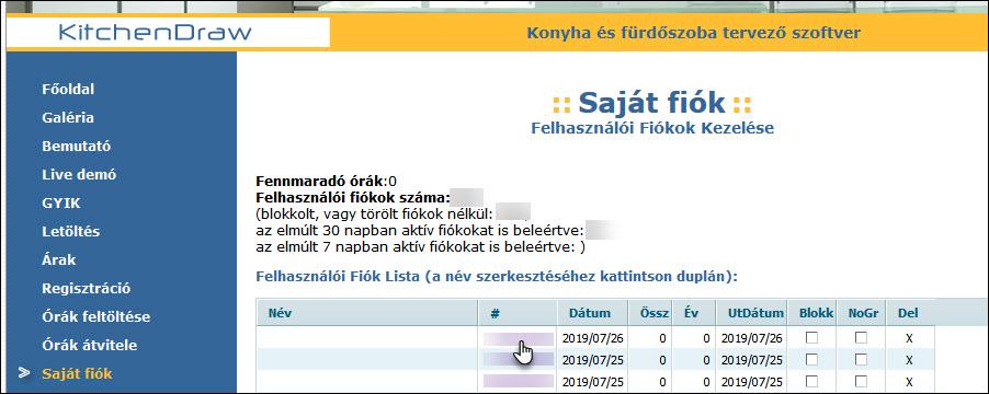 Erste Befektetési Zrt. - Aktív kereskedők