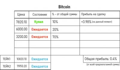 cue ball bitcoin