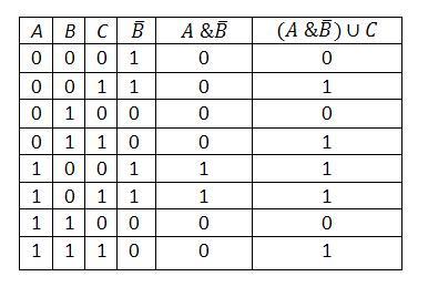 séma bináris opciókhoz