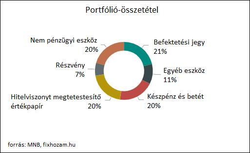 mi a meta kereskedelem befektetési része