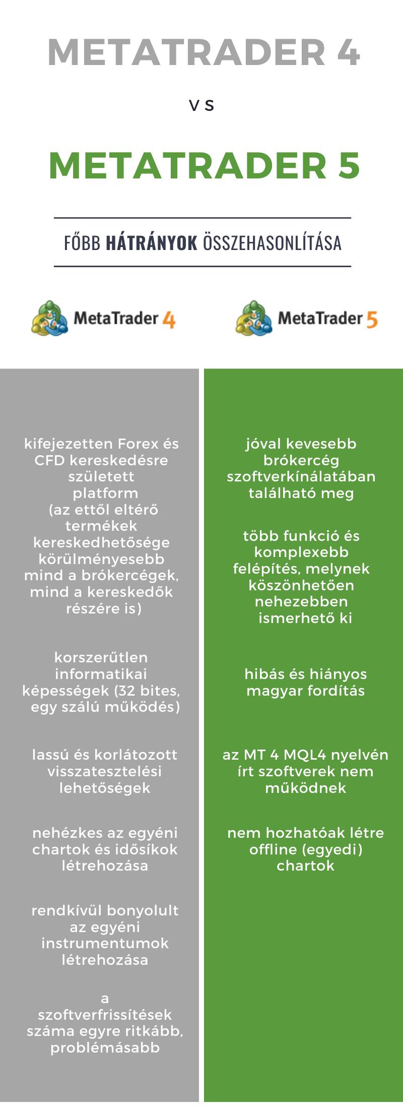 Platform - Opciós Tőzsdei Kereskedés