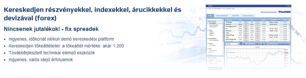 demo számla internetes kereskedelem)