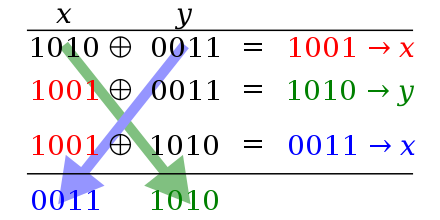 nfnty a bináris opciókhoz