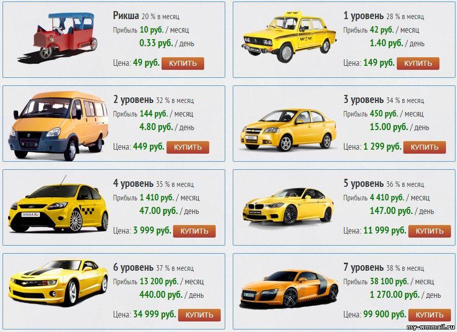 nagy bevétel az interneten beruházások nélkül)