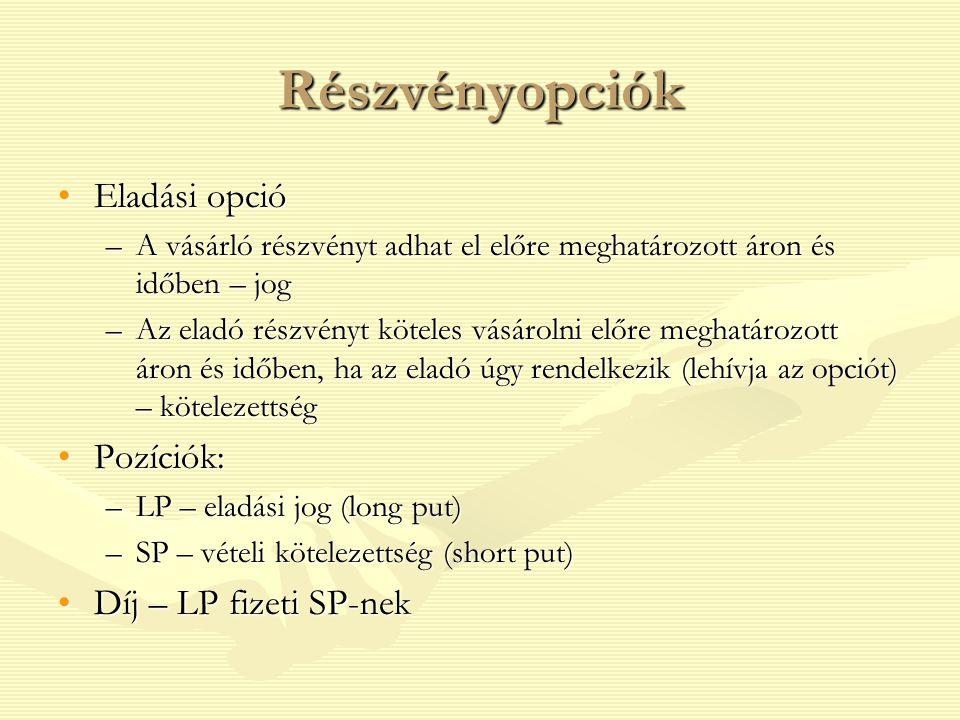 ki adhat ki opciókat)