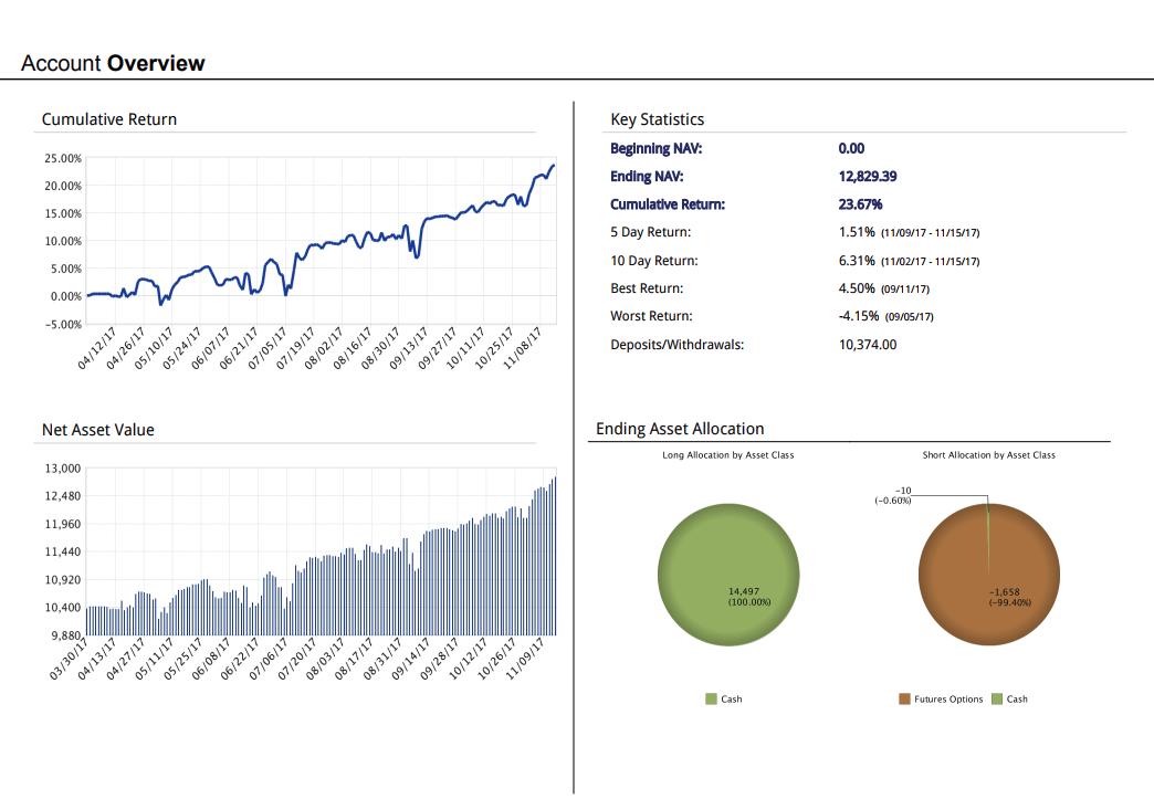kereskedési siker 90 elemzési weboldal az opciós kereskedelemhez