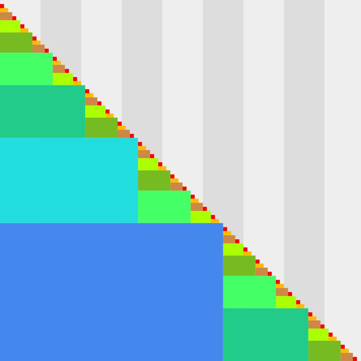 Fibonacci soros kereskedési robot