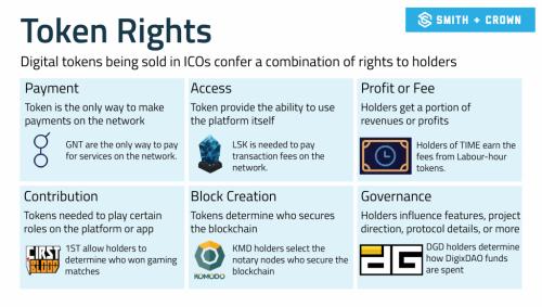 Mi az az ICO? Az ICO Jelentése, Működése - designaward.hu