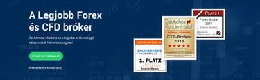 A legjobb bináris opciós brókerek