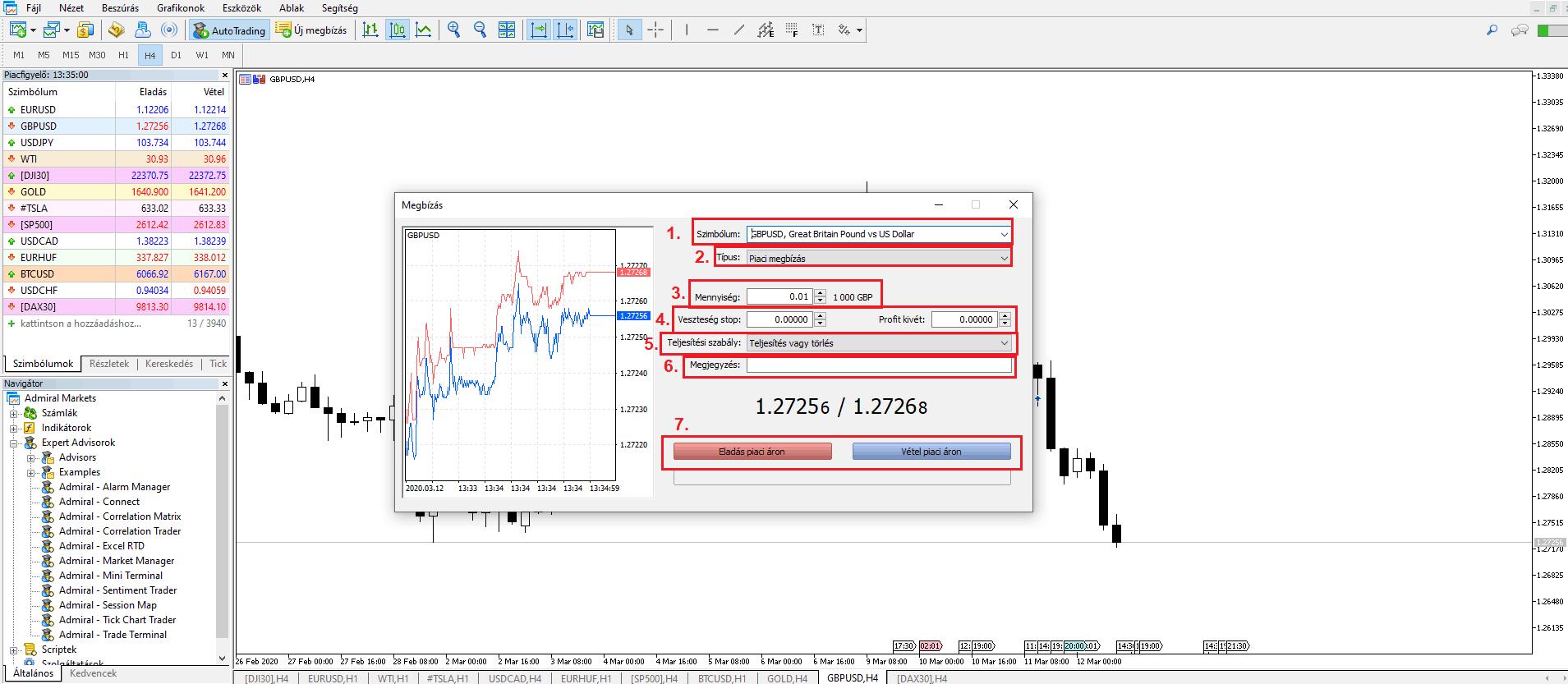 összekapcsolva a kereskedési szinteket és mennyiségeket)