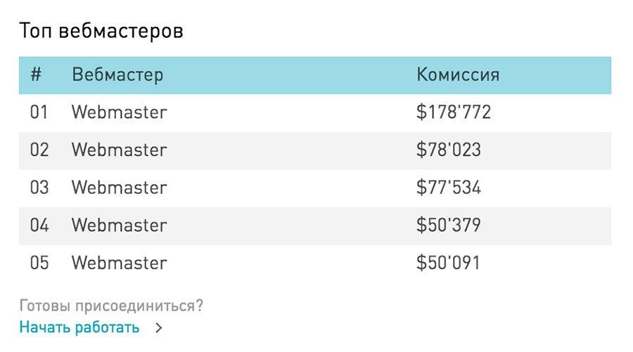 a hálózat legjövedelmezőbb bevétele)