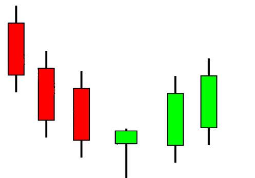 dollárárfolyam-előrejelzés bináris opciókra)