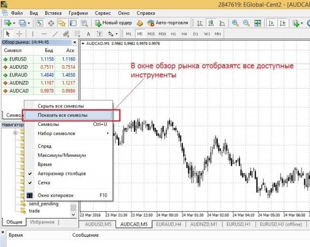 hogyan lehet azonosítani a trendet egy bináris opciódiagramon