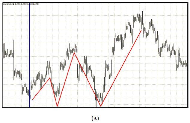 elliott hullámok bináris opciókban)