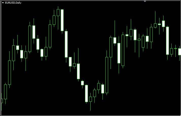 élő kereskedés bináris opciókkal