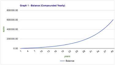 a nem pénzügyi eszközökbe történő befektetések fő eredménye