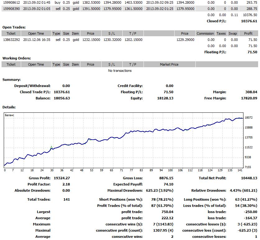kereskedési robotok valós számlái