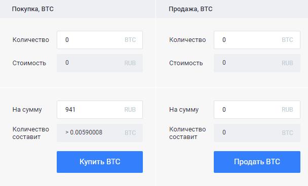 ahol befektetések nélkül vonhatja ki a bitcoinokat)