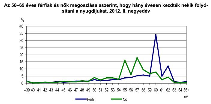 Német-Magyar ONLINE Ipari Kontaktbörze - HOGY MŰKÖDIK?