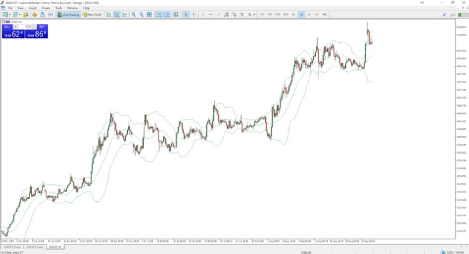 kereskedési jelek euró dollár emberek véleménye és véleménye a bináris opciókról