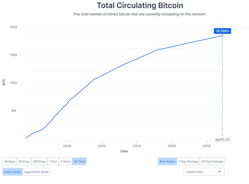 mennyit kerestél a bitcoinokon)