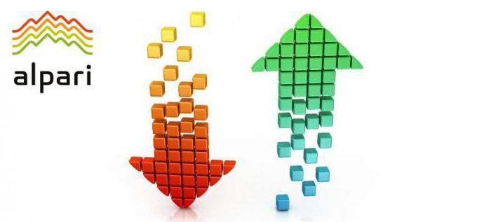 alpari bináris opciós kereskedés perc opciós kereskedés