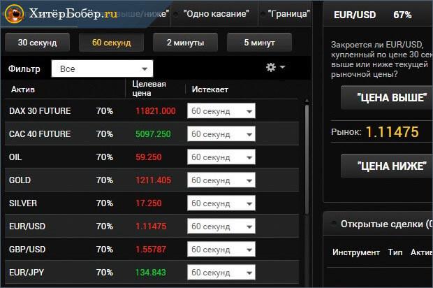 vezető árajánlatok a bináris opciókhoz)