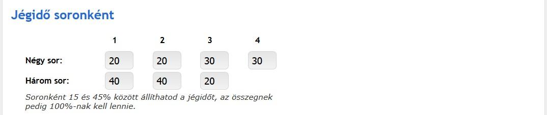 bináris opció tippek