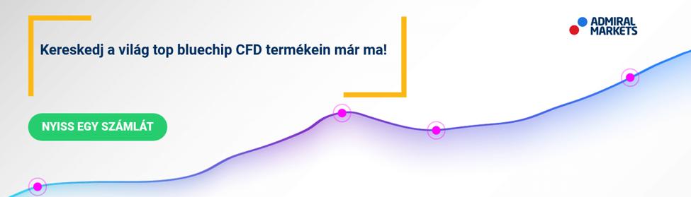 befektetési platform az interneten)