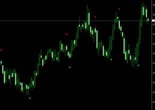 bináris opciókkal történő pinokió kereskedési stratégiája