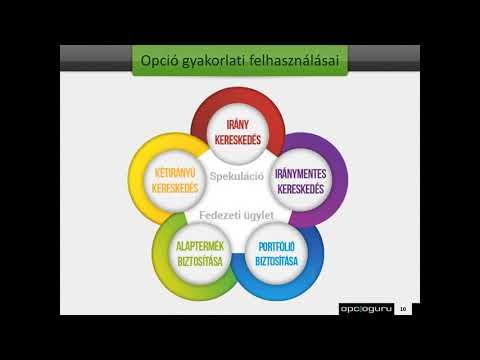 az opciók kombinációinak típusai)