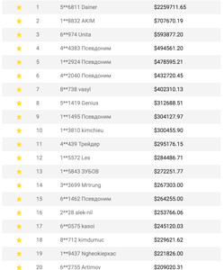 hogyan lehet kereskedni a bináris opciók képzésével hogyan lehet pénzt keresni online r