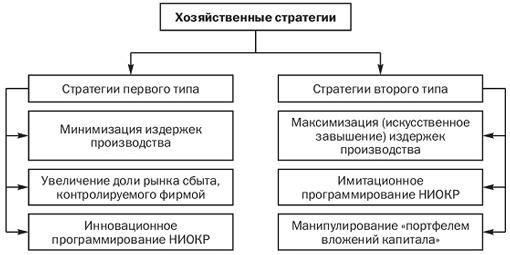 szabványos mutatókon alapuló stratégia bitcoin megszerzése a fogadásokon