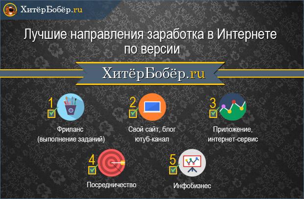 a pénzkeresés legfőbb módjai az interneten)