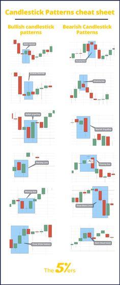 CC stratégia a bináris opciókról)