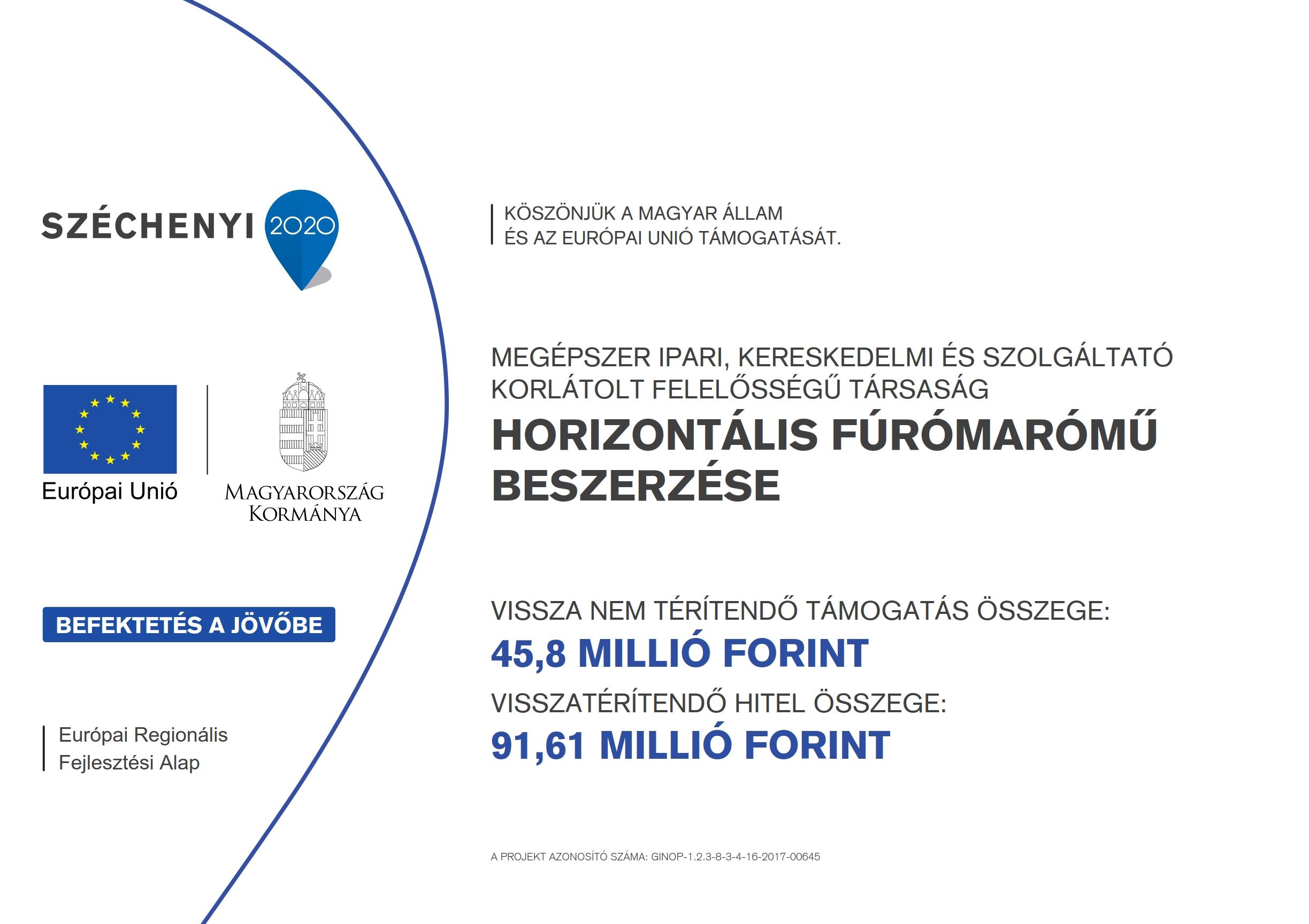 Új Széchenyi Kártya Program - COVID - Budapesti Kereskedelmi és Iparkamara