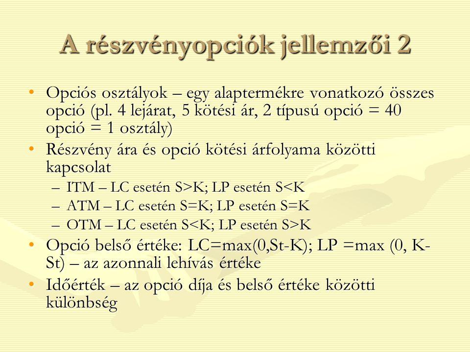 opciók kötési ára)