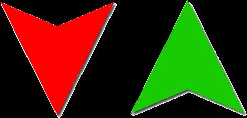 mmcis bináris opciók