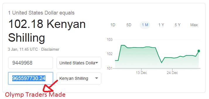 Hogyan lehet pénzt felvenni az IQ Opcióból Kenyában - Joon Online