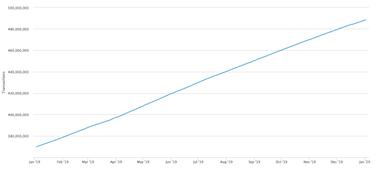 hogyan lehet megtudni a bitcoin számát