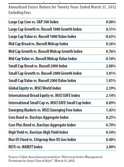befektetési stratégia | K&H trendmonitor - gazdasági hírek, vélemények
