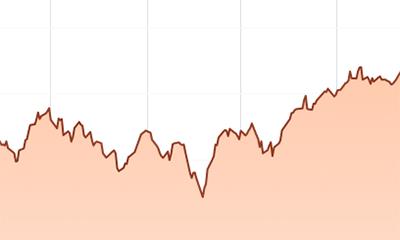 internetes befektetési portfólió