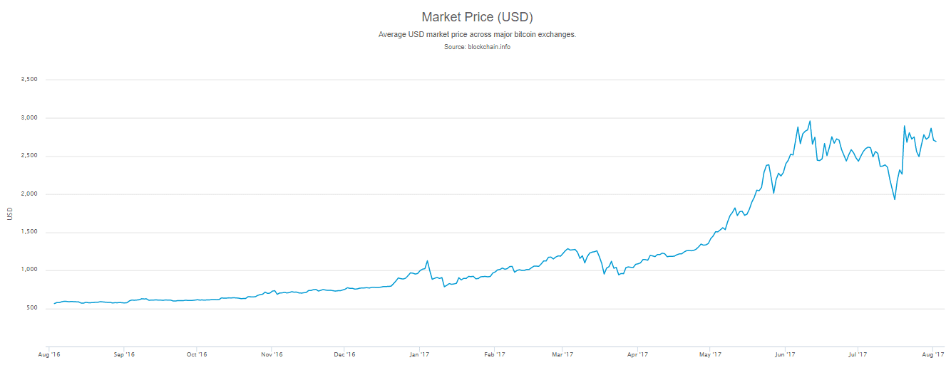 hogyan lehet pénzt keresni online r két bitcoin
