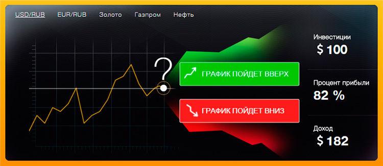 kereseti bináris opciók opció bináris