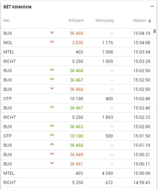 gyors módja a bitcoinok keresésének automatikus opciós kereskedés