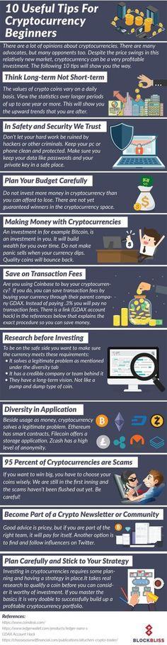 localbitcoins weboldal kevés pénz az interneten