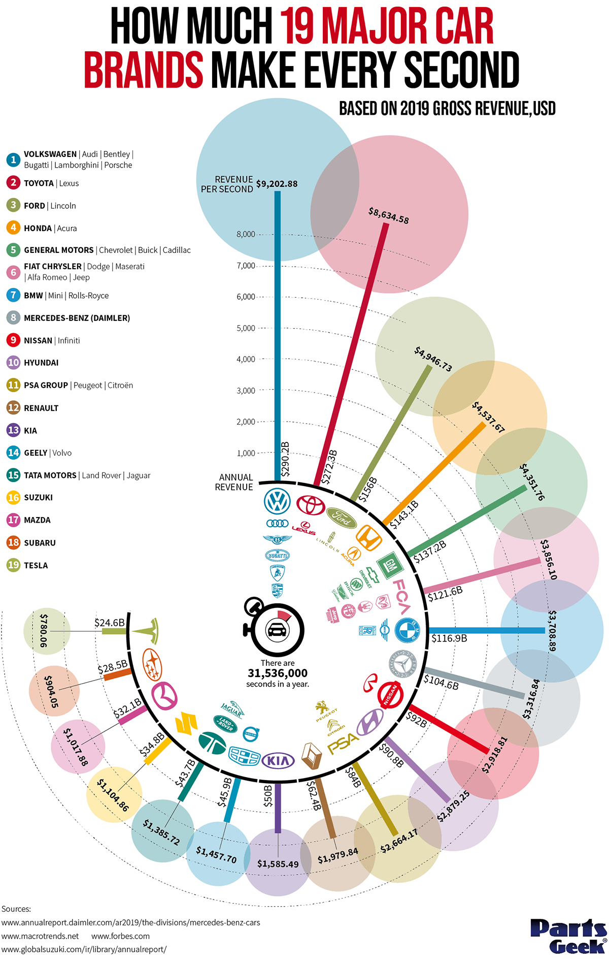 Melyik programnyelv mennyit ér? - Programozói fizetések Magyarországon